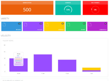 Real-time Data Intelligence for a Luxury Car Maker